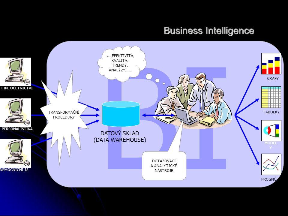 BI Business Intelligence DATOVÝ SKLAD (DATA WAREHOUSE)... EFEKTIVITA, KVALITA, TRENDY, ANALÝZY,... TRANSFORMAČNÍ PROCEDURY DOTAZOVACÍ A ANALYTICKÉ NÁS