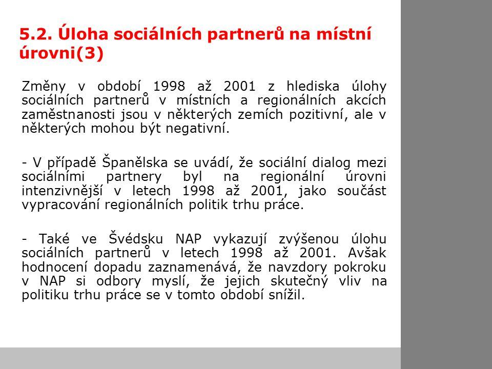 5.2. Úloha sociálních partnerů na místní úrovni(3) Změny v období 1998 až 2001 z hlediska úlohy sociálních partnerů v místních a regionálních akcích z
