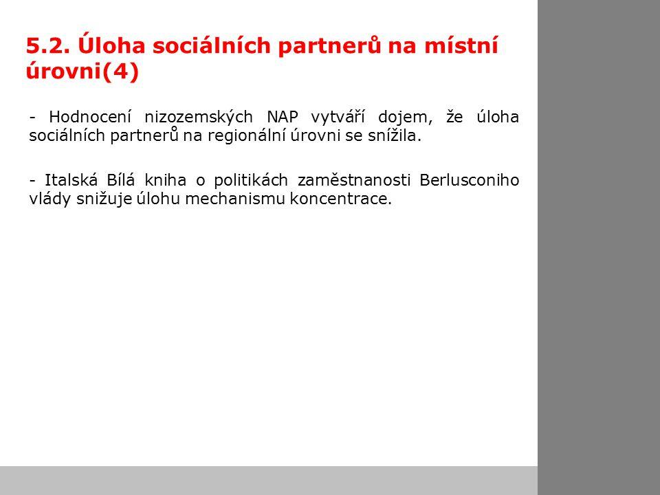 5.2. Úloha sociálních partnerů na místní úrovni(4) - Hodnocení nizozemských NAP vytváří dojem, že úloha sociálních partnerů na regionální úrovni se sn