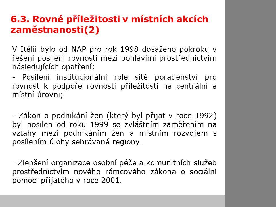 6.3. Rovné příležitosti v místních akcích zaměstnanosti(2) V Itálii bylo od NAP pro rok 1998 dosaženo pokroku v řešení posílení rovnosti mezi pohlavím