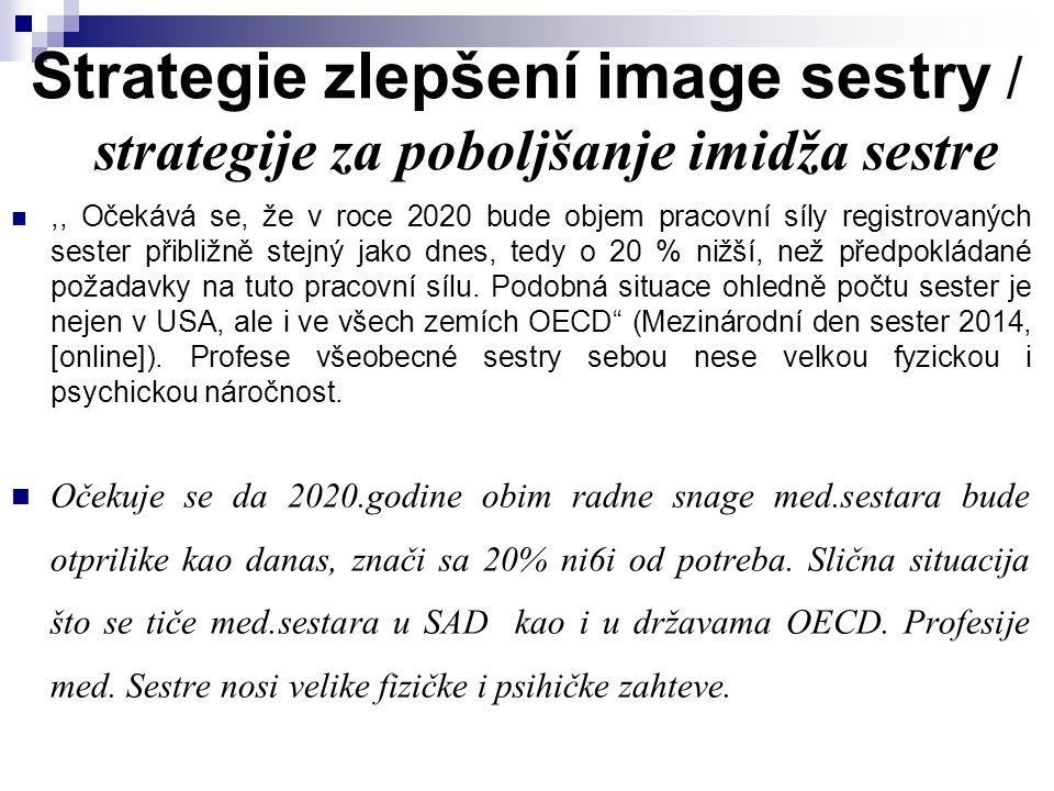 Strategie zlepšení image sestry / strategije za poboljšanje imidža sestre,, Očekává se, že v roce 2020 bude objem pracovní síly registrovaných sester