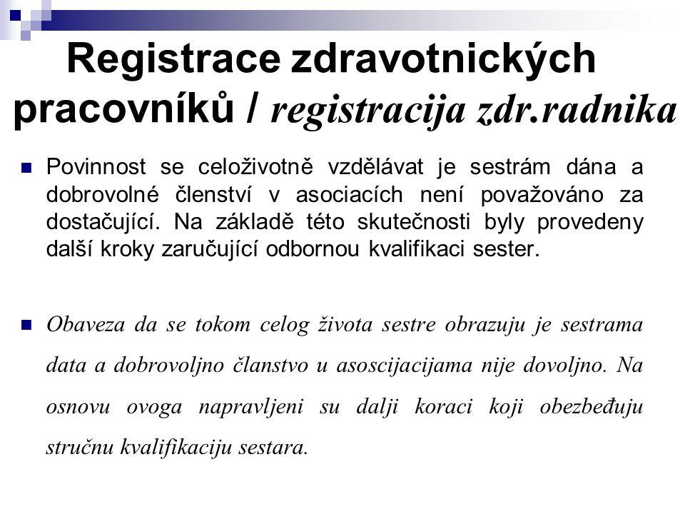 Registrace zdravotnických pracovníků / registracija zdr.radnika Povinnost se celoživotně vzdělávat je sestrám dána a dobrovolné členství v asociacích