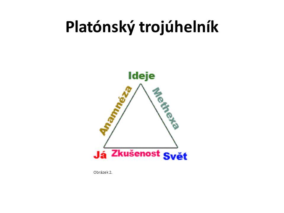 Platónský trojúhelník Obrázek 2.
