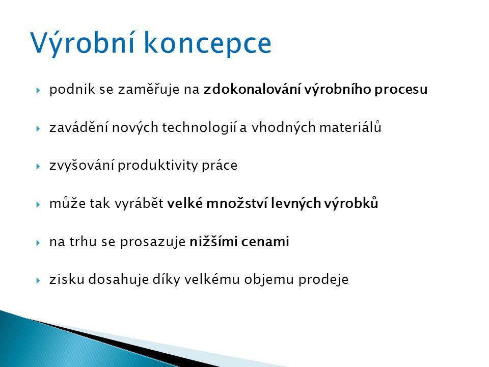  podnik se zaměřuje na zdokonalování výrobního procesu  zavádění nových technologií a vhodných materiálů  zvyšování produktivity práce  může tak v