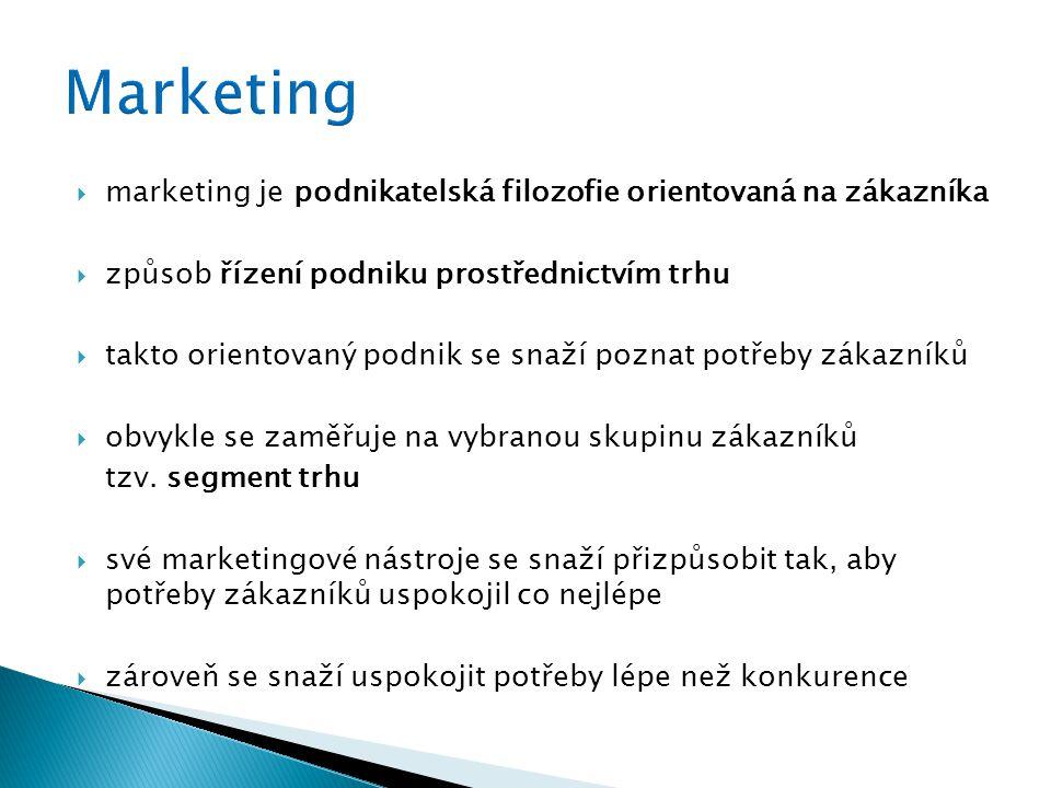  marketing je podnikatelská filozofie orientovaná na zákazníka  způsob řízení podniku prostřednictvím trhu  takto orientovaný podnik se snaží poznat potřeby zákazníků  obvykle se zaměřuje na vybranou skupinu zákazníků tzv.