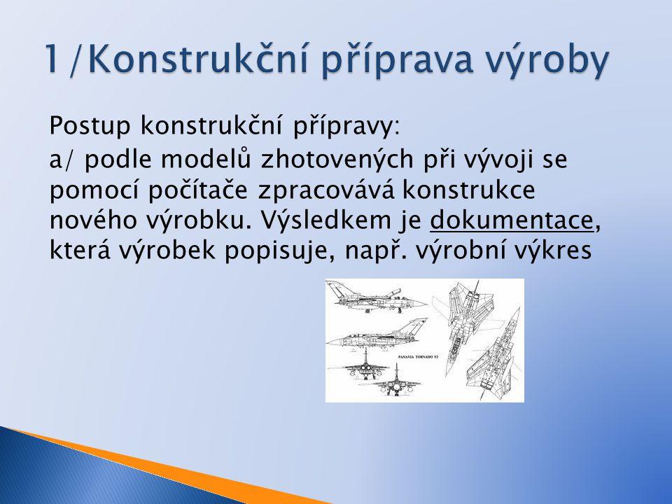 Postup konstrukční přípravy: a/ podle modelů zhotovených při vývoji se pomocí počítače zpracovává konstrukce nového výrobku.
