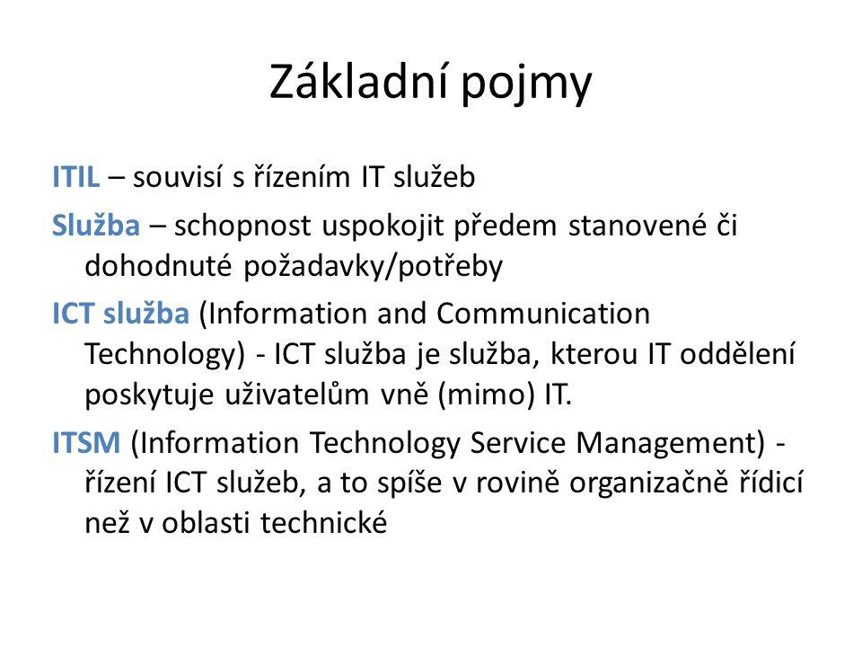 Shrnutí Co je to ITIL.