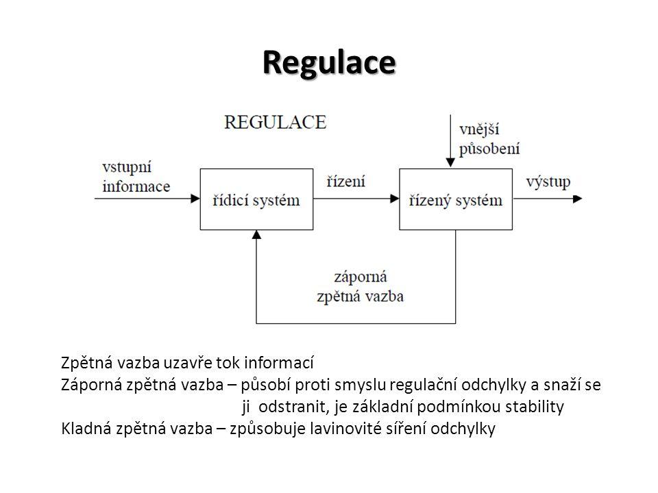 Regulace Zpětná vazba uzavře tok informací Záporná zpětná vazba – působí proti smyslu regulační odchylky a snaží se ji odstranit, je základní podmínkou stability Kladná zpětná vazba – způsobuje lavinovité síření odchylky