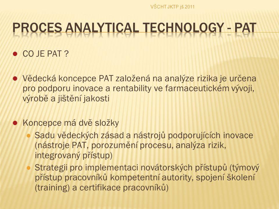CO JE PAT ? Vědecká koncepce PAT založená na analýze rizika je určena pro podporu inovace a rentability ve farmaceutickém vývoji, výrobě a jištění jak