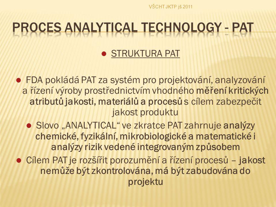 """STRUKTURA PAT FDA pokládá PAT za systém pro projektování, analyzování a řízení výroby prostřednictvím vhodného měření kritických atributů jakosti, materiálů a procesů s cílem zabezpečit jakost produktu Slovo """"ANALYTICAL ve zkratce PAT zahrnuje analýzy chemické, fyzikální, mikrobiologické a matematické i analýzy rizik vedené integrovaným způsobem Cílem PAT je rozšířit porozumění a řízení procesů – jakost nemůže být zkontrolována, má být zabudována do projektu VŠCHT JKTP jš 2011"""