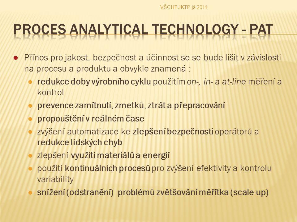 Přínos pro jakost, bezpečnost a účinnost se se bude lišit v závislosti na procesu a produktu a obvykle znamená : redukce doby výrobního cyklu použitím