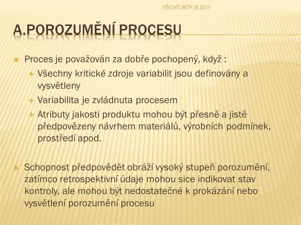  Proces je považován za dobře pochopený, když :  Všechny kritické zdroje variabilit jsou definovány a vysvětleny  Variabilita je zvládnuta procesem
