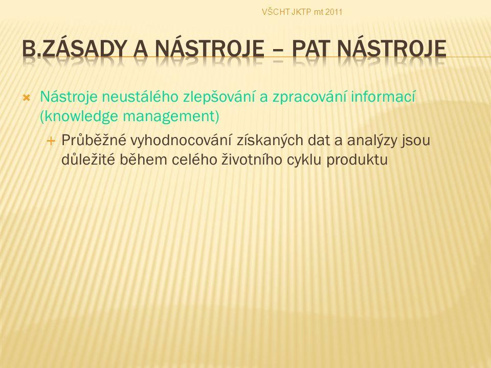  Nástroje neustálého zlepšování a zpracování informací (knowledge management)  Průběžné vyhodnocování získaných dat a analýzy jsou důležité během celého životního cyklu produktu VŠCHT JKTP mt 2011