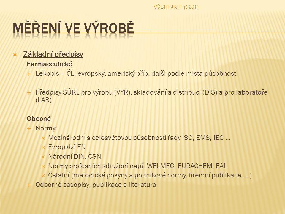  Základní předpisy Farmaceutické  Lékopis – ČL, evropský, americký příp.