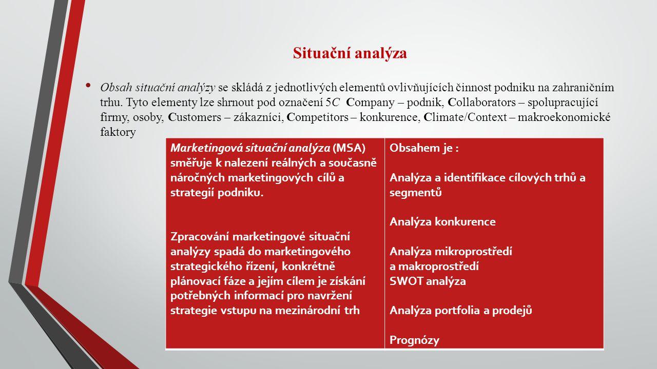 Situační analýza Obsah situační analýzy se skládá z jednotlivých elementů ovlivňujících činnost podniku na zahraničním trhu.