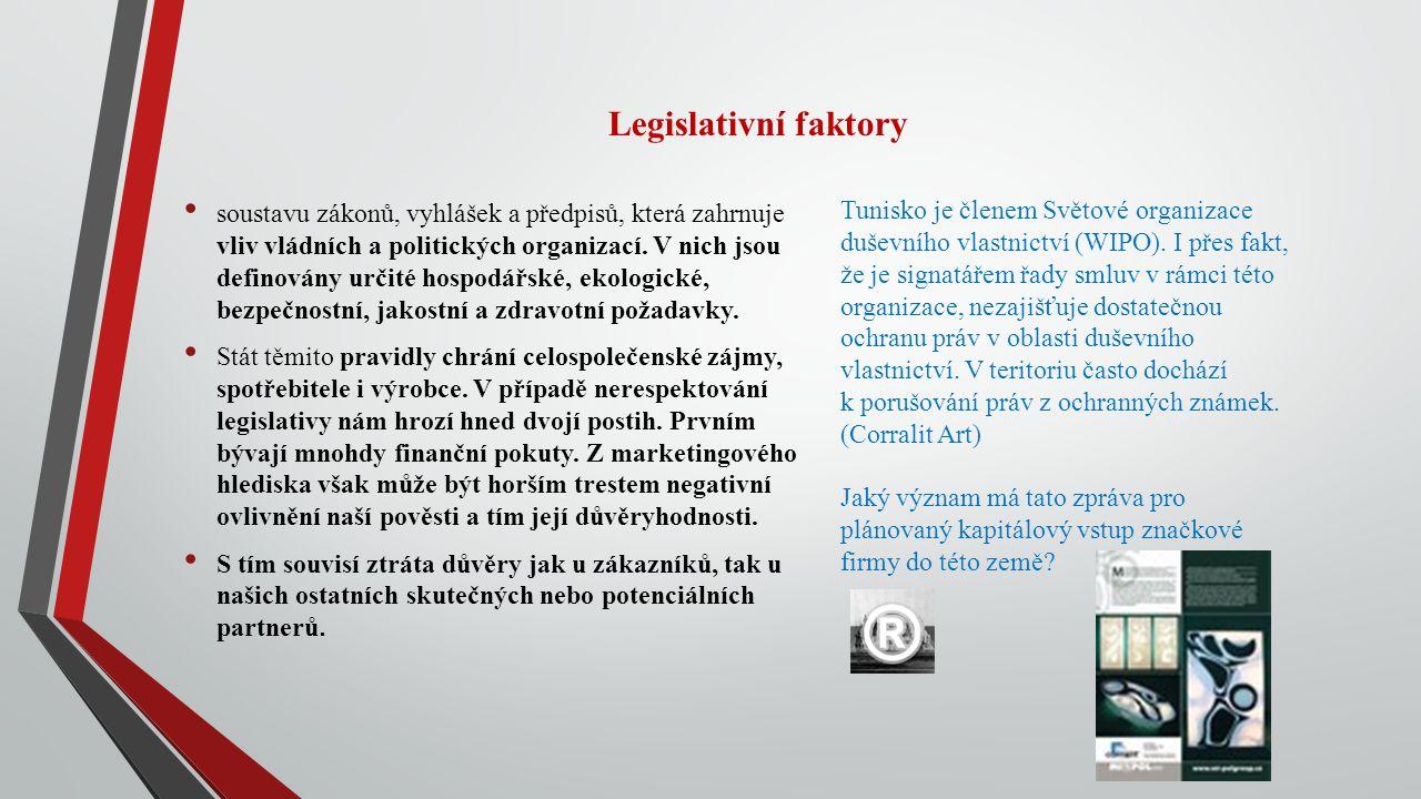Legislativní faktory soustavu zákonů, vyhlášek a předpisů, která zahrnuje vliv vládních a politických organizací.