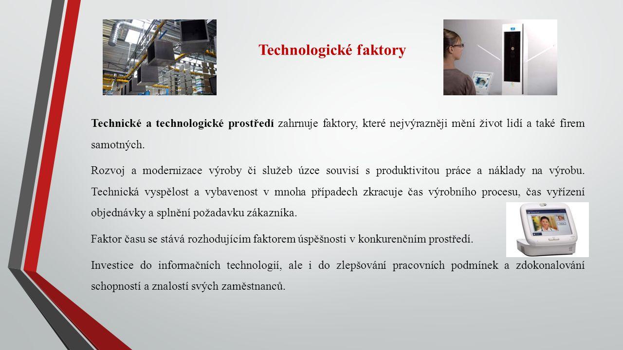 Technologické faktory Technické a technologické prostředí zahrnuje faktory, které nejvýrazněji mění život lidí a také firem samotných.