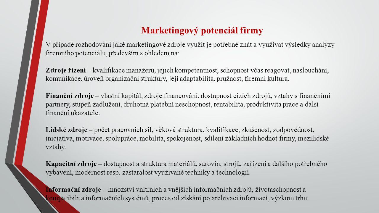 Marketingový potenciál firmy V případě rozhodování jaké marketingové zdroje využít je potřebné znát a využívat výsledky analýzy firemního potenciálu, především s ohledem na: Zdroje řízení – kvalifikace manažerů, jejich kompetentnost, schopnost včas reagovat, naslouchání, komunikace, úroveň organizační struktury, její adaptabilita, pružnost, firemní kultura.