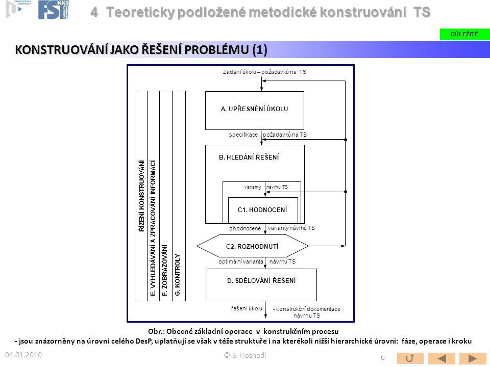 Účel : Racionální metodika ( technologie ) postupu obecného konstrukčního procesu (DesP) Cíl : Obecný postup konstrukčního návrhu technického produktu (TS) (počínaje zadáním úkolu a konče vypracováním úplné konstrukční dokumentace stavební struktury TS a dalších informací pro všechny etapy jeho životního cyklu), který: - vychází z analýzy konstrukčního procesu, (co ovlivňuje výsledek, jaké existují modifikace postupu,jaké metody řešení existují) - rozčleňuje jej na přehledné fáze a kroky, - stanovuje jejich optimální posloupnost, včetně vhodných (taktických) metod a principů, tak, aby spolehlivě, s minimálními náklady a v co nejkratším čase vedl k dosažení stanoveného cíle.