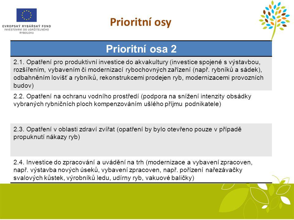 Prioritní osa 2 2.1.