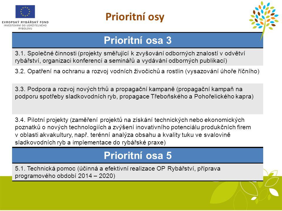 Prioritní osa 3 3.1.