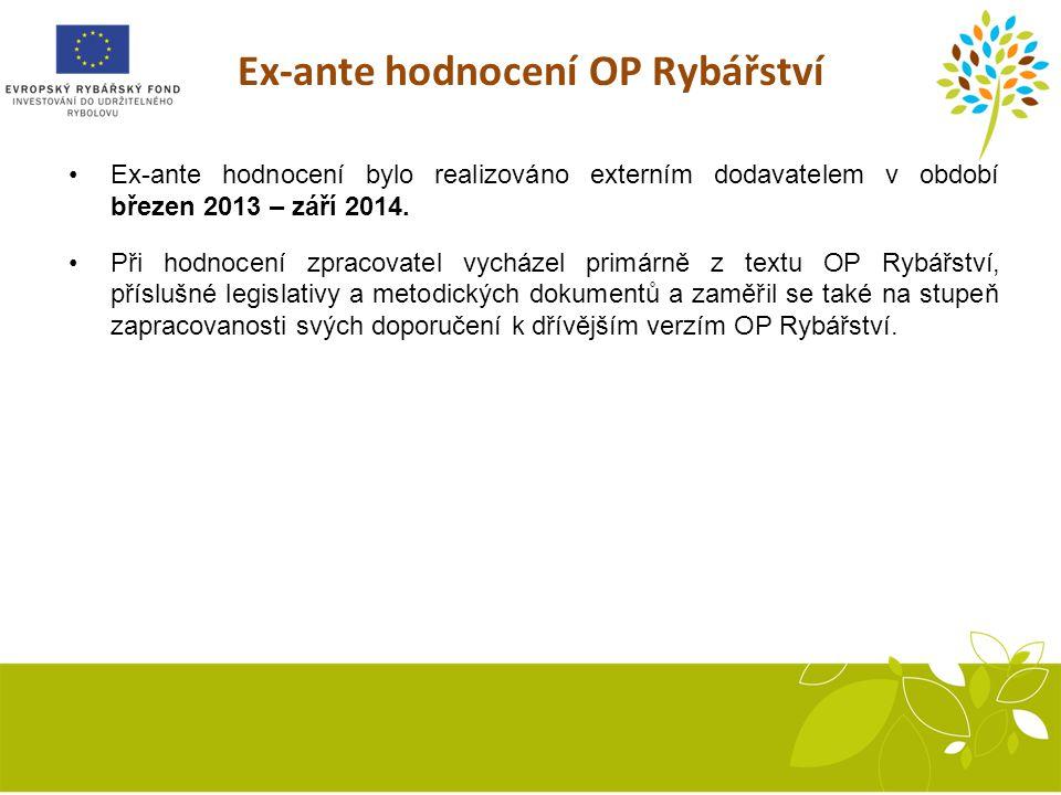 Ex-ante hodnocení OP Rybářství Ex-ante hodnocení bylo realizováno externím dodavatelem v období březen 2013 – září 2014.