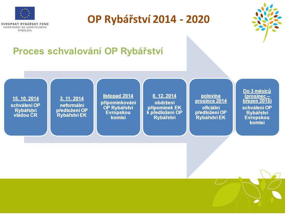 OP Rybářství 2014 - 2020 15.10. 2014 schválení OP Rybářství vládou ČR 3.