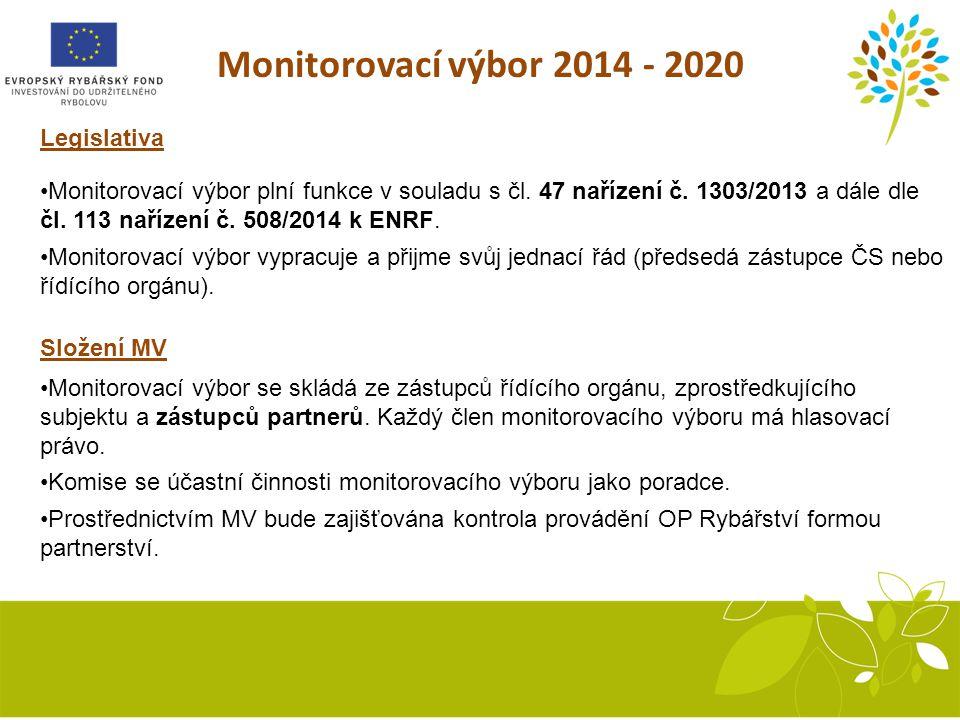 Monitorovací výbor 2014 - 2020 Legislativa Monitorovací výbor plní funkce v souladu s čl.
