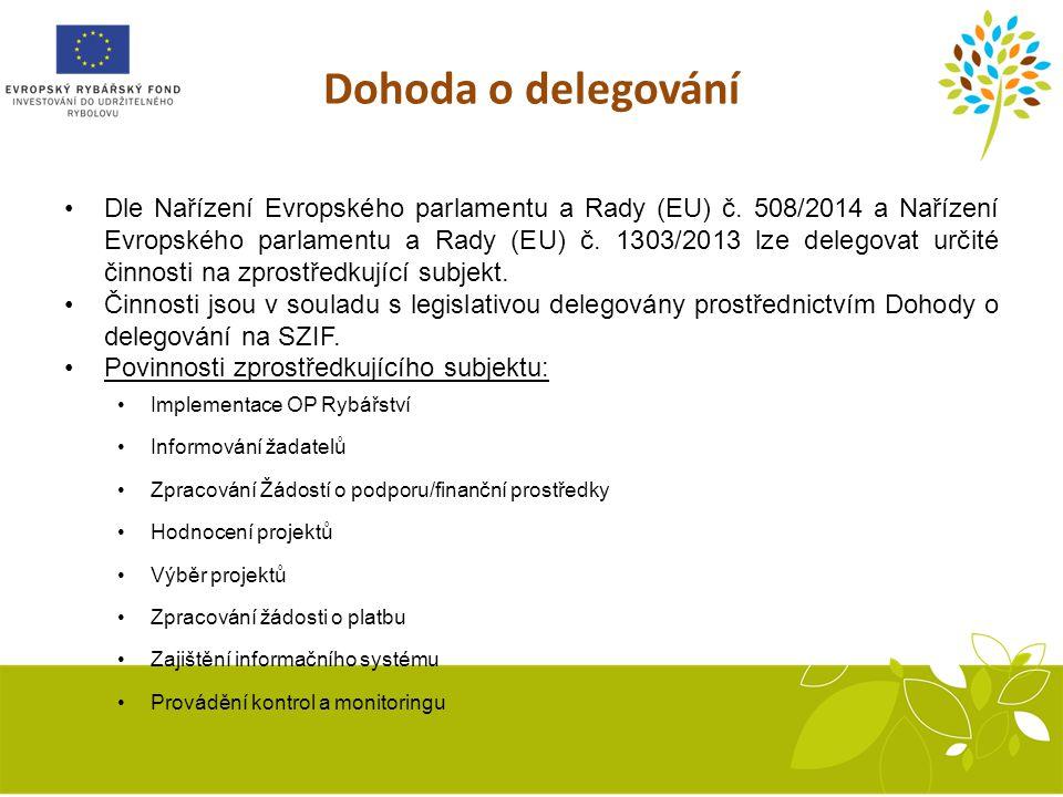 Dohoda o delegování Dle Nařízení Evropského parlamentu a Rady (EU) č.