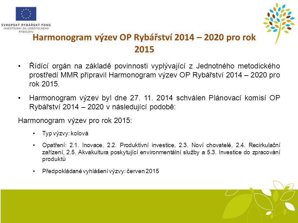 Harmonogram výzev OP Rybářství 2014 – 2020 pro rok 2015 Řídící orgán na základě povinnosti vyplývající z Jednotného metodického prostředí MMR připravil Harmonogram výzev OP Rybářství 2014 – 2020 pro rok 2015.