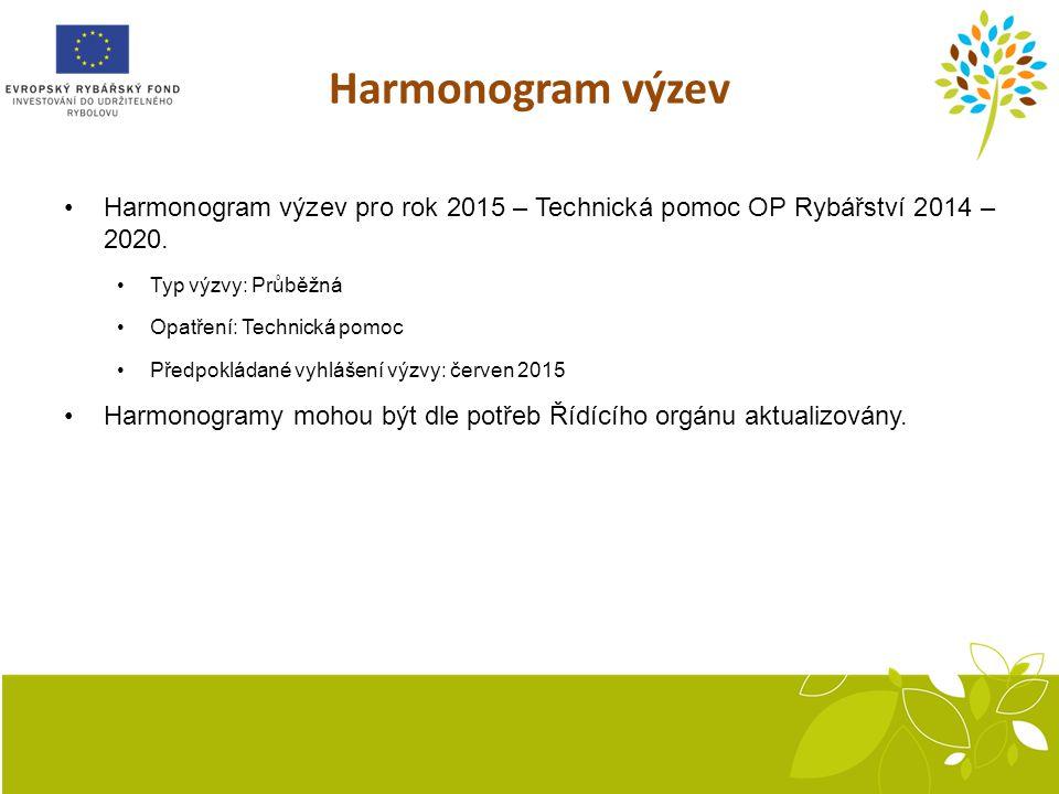 Harmonogram výzev Harmonogram výzev pro rok 2015 – Technická pomoc OP Rybářství 2014 – 2020.