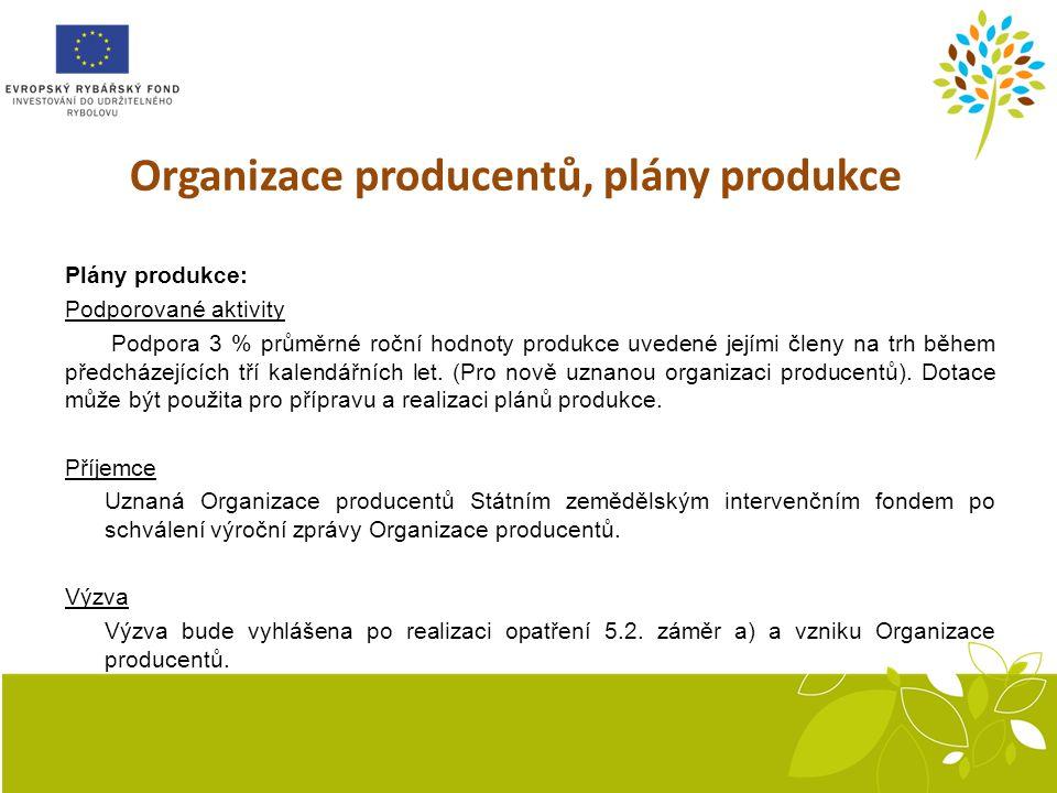 Organizace producentů, plány produkce Plány produkce: Podporované aktivity Podpora 3 % průměrné roční hodnoty produkce uvedené jejími členy na trh během předcházejících tří kalendářních let.