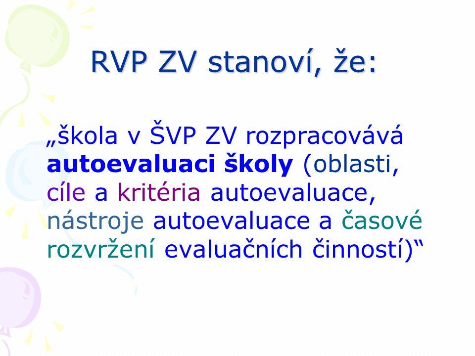 """RVP ZV stanoví, že: """"škola v ŠVP ZV rozpracovává autoevaluaci školy (oblasti, cíle a kritéria autoevaluace, nástroje autoevaluace a časové rozvržení evaluačních činností)"""