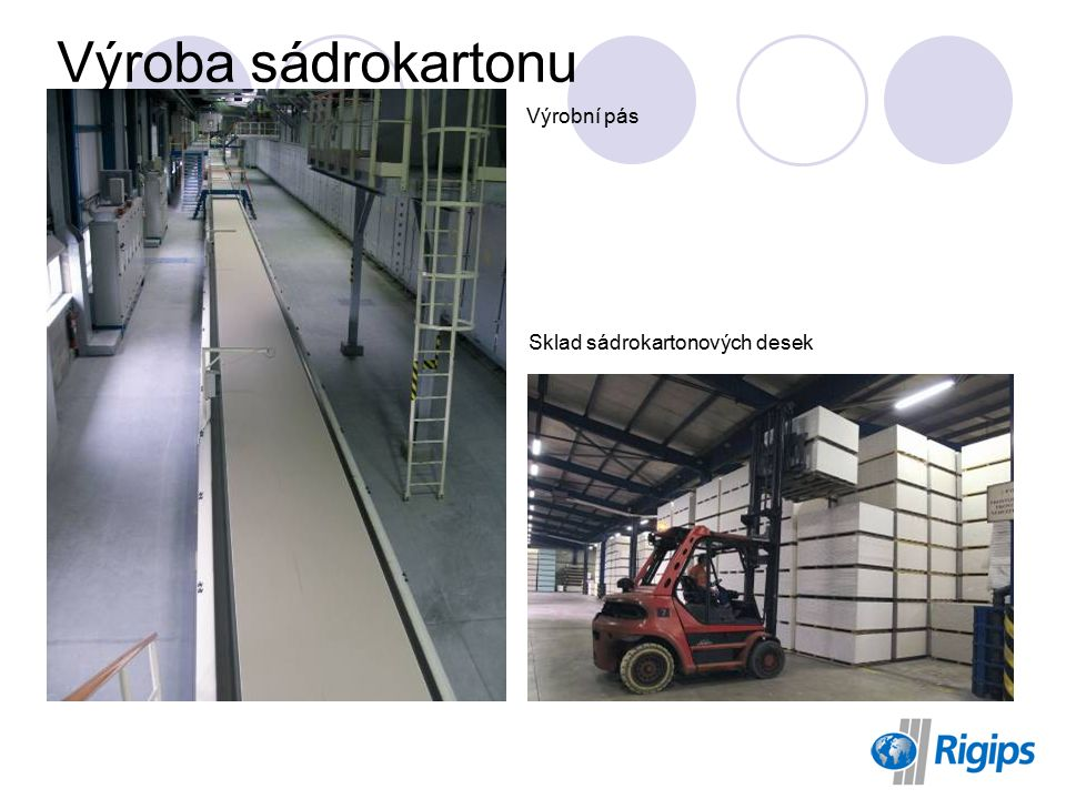Výroba sádrokartonu Výrobní pás Sklad sádrokartonových desek