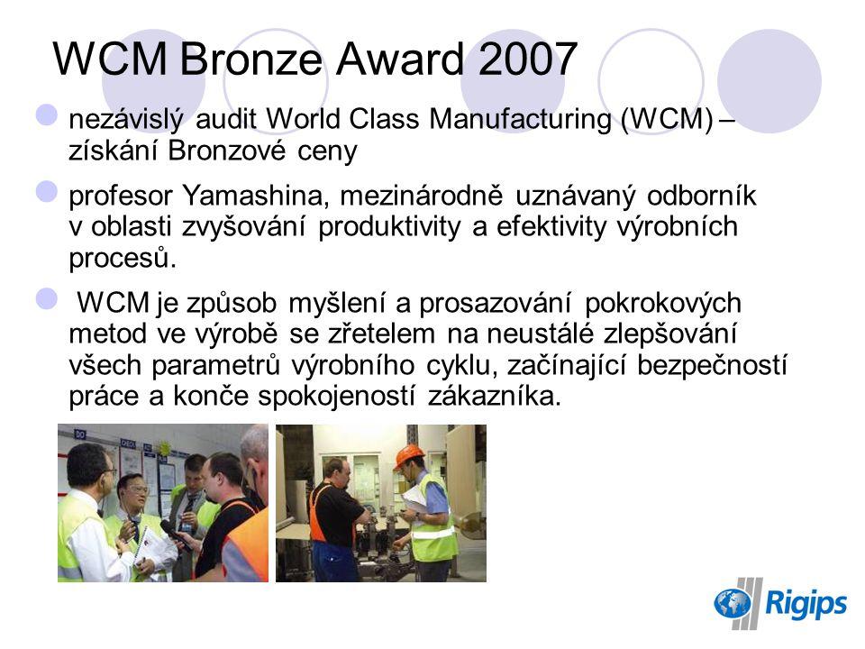WCM Bronze Award 2007 nezávislý audit World Class Manufacturing (WCM) – získání Bronzové ceny profesor Yamashina, mezinárodně uznávaný odborník v oblasti zvyšování produktivity a efektivity výrobních procesů.