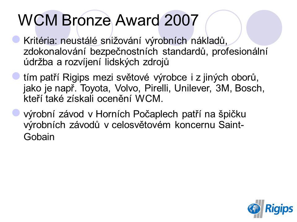 WCM Bronze Award 2007 Kritéria: neustálé snižování výrobních nákladů, zdokonalování bezpečnostních standardů, profesionální údržba a rozvíjení lidských zdrojů tím patří Rigips mezi světové výrobce i z jiných oborů, jako je např.
