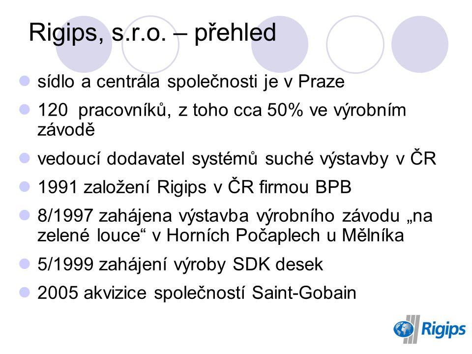 Rigips, s.r.o.