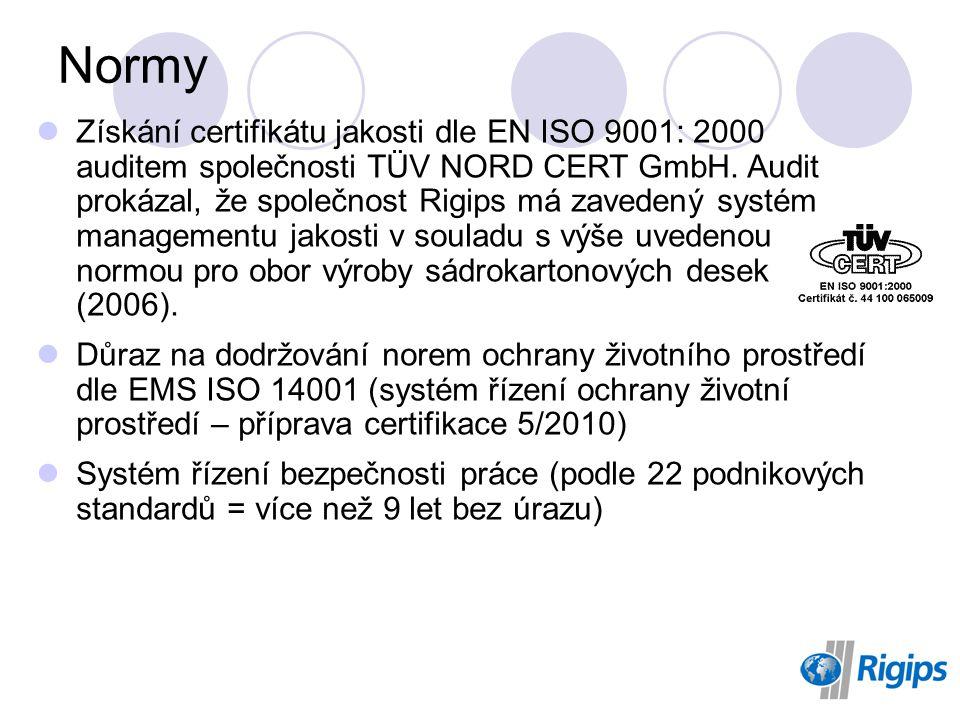 Normy Získání certifikátu jakosti dle EN ISO 9001: 2000 auditem společnosti TÜV NORD CERT GmbH.