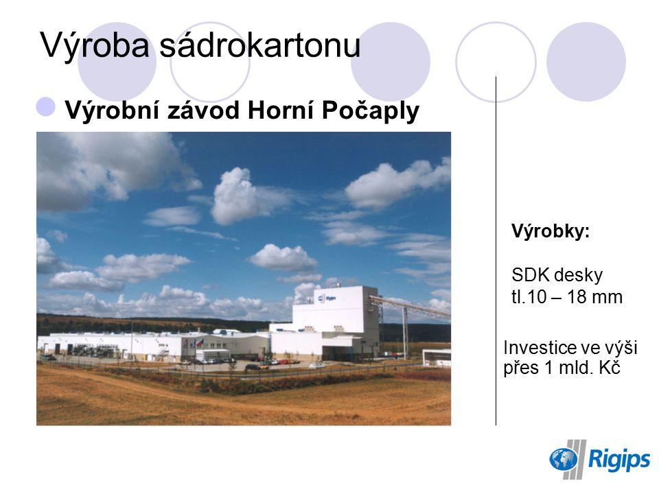 Výroba sádrokartonu Výrobní závod Horní Počaply Výrobky: SDK desky tl.10 – 18 mm Investice ve výši přes 1 mld.