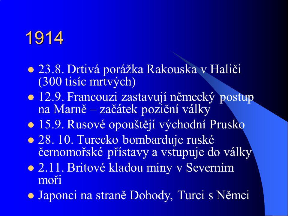 1914 23.8.Drtivá porážka Rakouska v Haliči (300 tisíc mrtvých) 12.9.