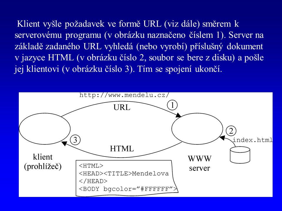 Klient vyšle požadavek ve formě URL (viz dále) směrem k serverovému programu (v obrázku naznačeno číslem 1).