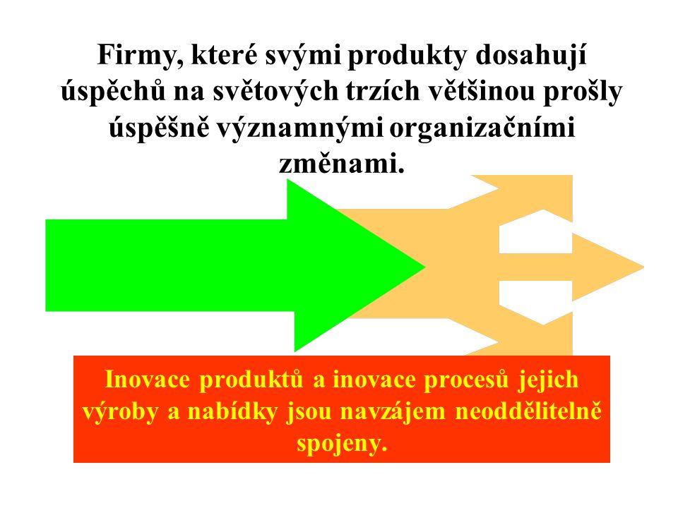 Konkurenceschopnost dnešních firem vychází z vývoje interpersonálních a elektronických vazeb jako nositelů pracovních vztahů, informací a rozhodovacíc