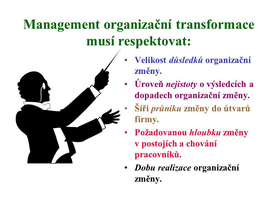 Zaměření plánu organizační změny: Změny podnikatelské strategie - úpravy programů a politik. Modifikace organizační struktury a změny technologie proc