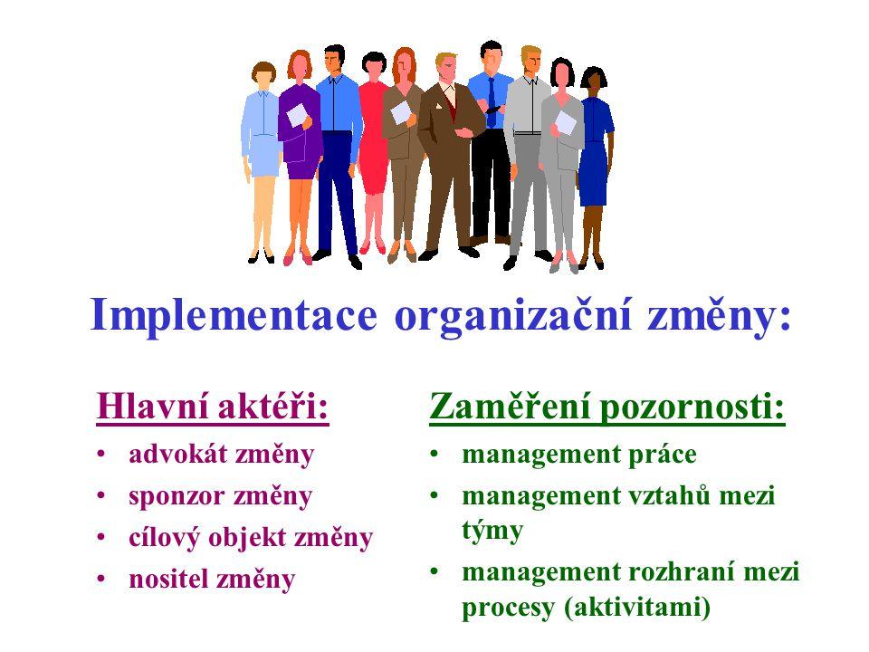 4. krok Odstranění problémů implementace Kritické faktory úspěchu Potenciální překážky pro implementaci Co může způsobit potíže? Firemní kultura Přidě