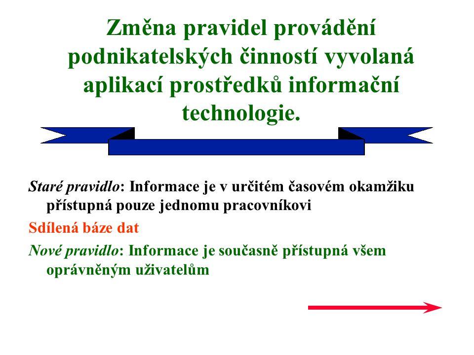 Příležitosti z aplikace prostředků informační technologie: Automatizace - odstranění lidské práce z procesu. Sběr a uchování informace - umožňuje poch
