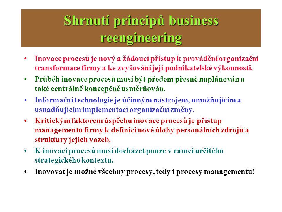 Spouštěcí momenty business reengineering: Rostoucí úroveň kvalifikace a tím i pracovní samostatnosti jednotlivých pracovníků – 1. faktor: LIDÉ Tvůrčí
