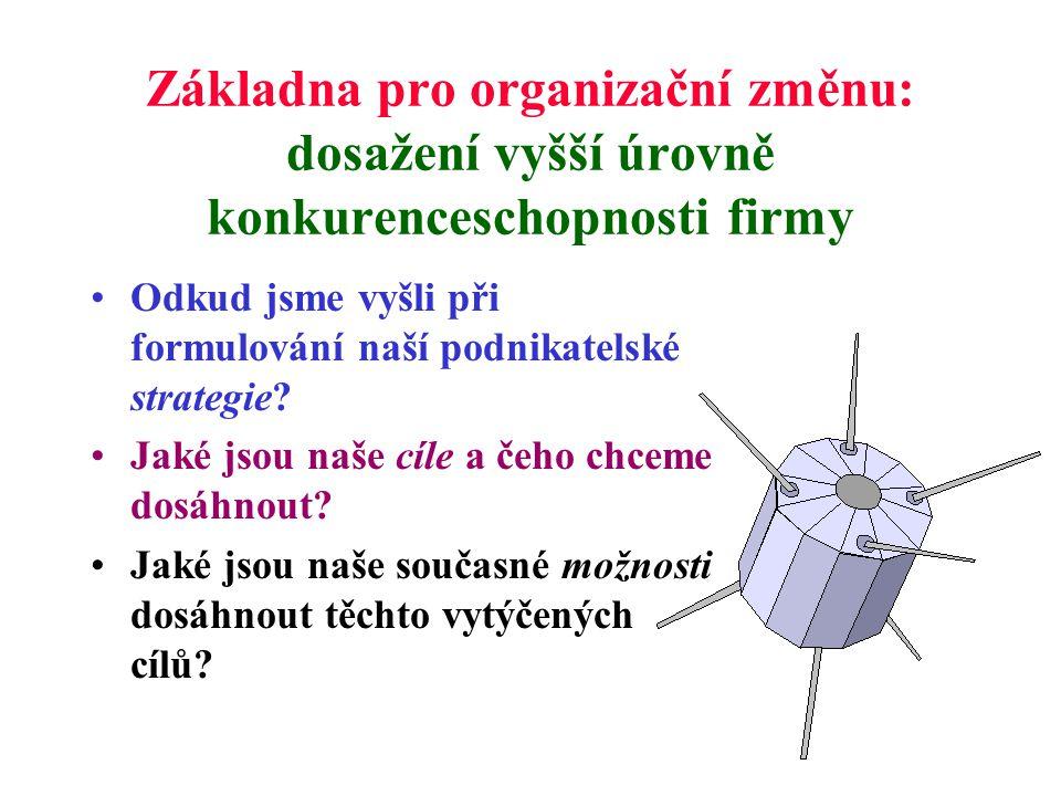 """Vybrušování """"podnikatelského diamantu Podnikatelský proces Struktura a činnosti Management a výkonnost Postoje pracovníků"""