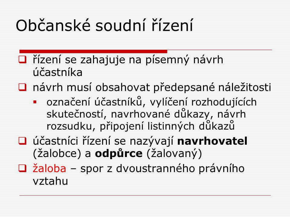 Zdroje: Ryska, R.Právo pro střední školy. Praha: Fortuna, 2010.