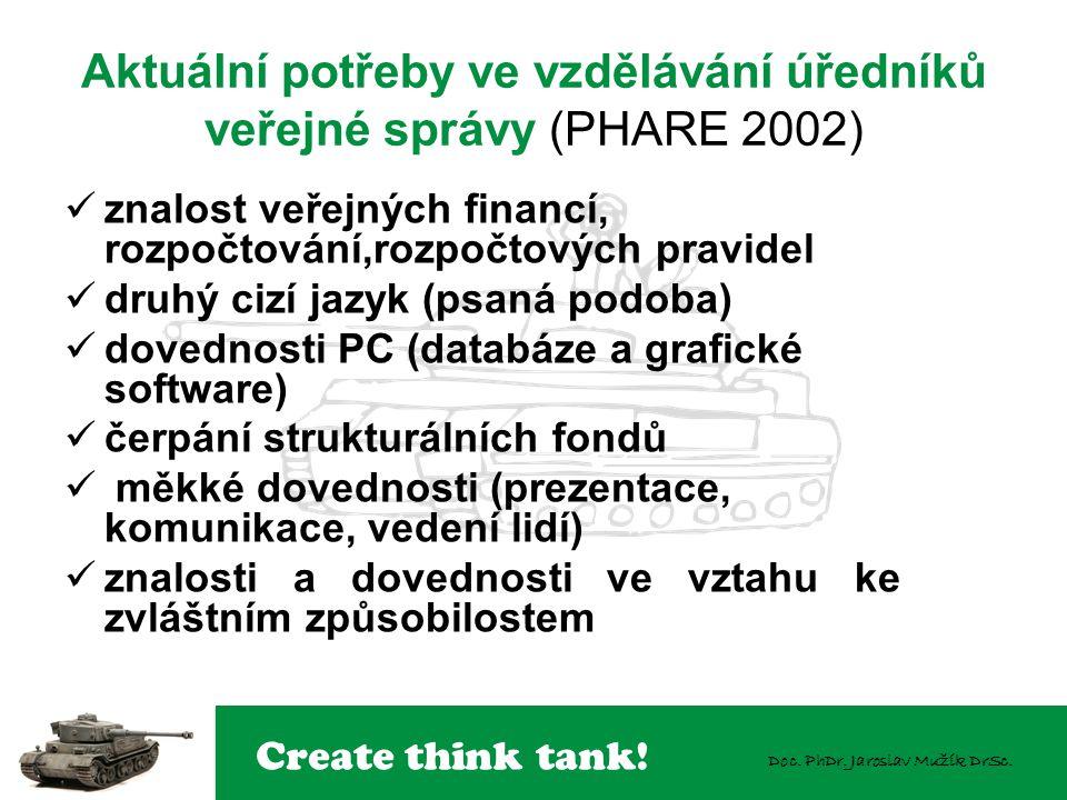 Create think tank! Doc. PhDr. Jaroslav Mužík DrSc. Aktuální potřeby ve vzdělávání úředníků veřejné správy (PHARE 2002) znalost veřejných financí, rozp