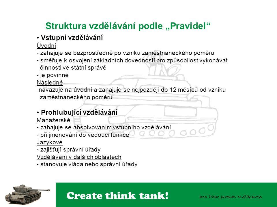 Create think tank! Doc. PhDr. Jaroslav Mužík DrSc. Vstupní vzdělávání Úvodní - zahajuje se bezprostředně po vzniku zaměstnaneckého poměru - směřuje k